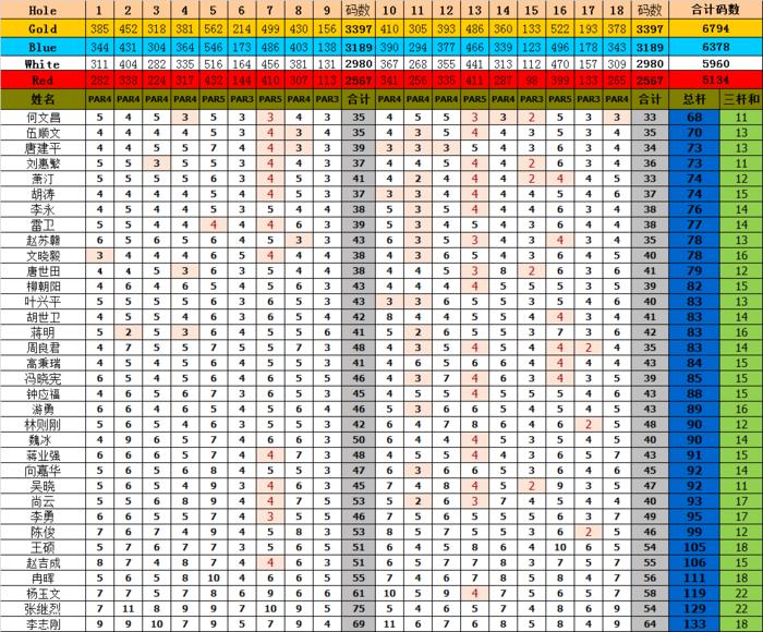 第三站 男子成绩.png